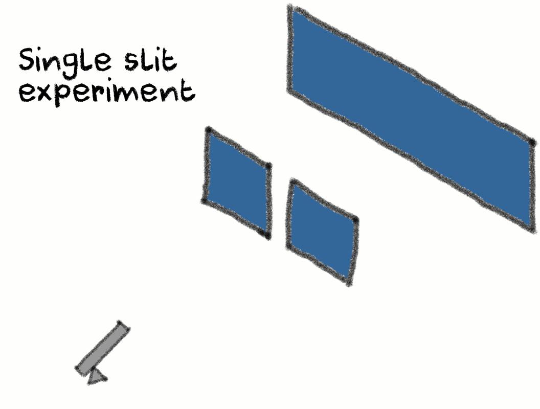 quantrum physics single slit experiment