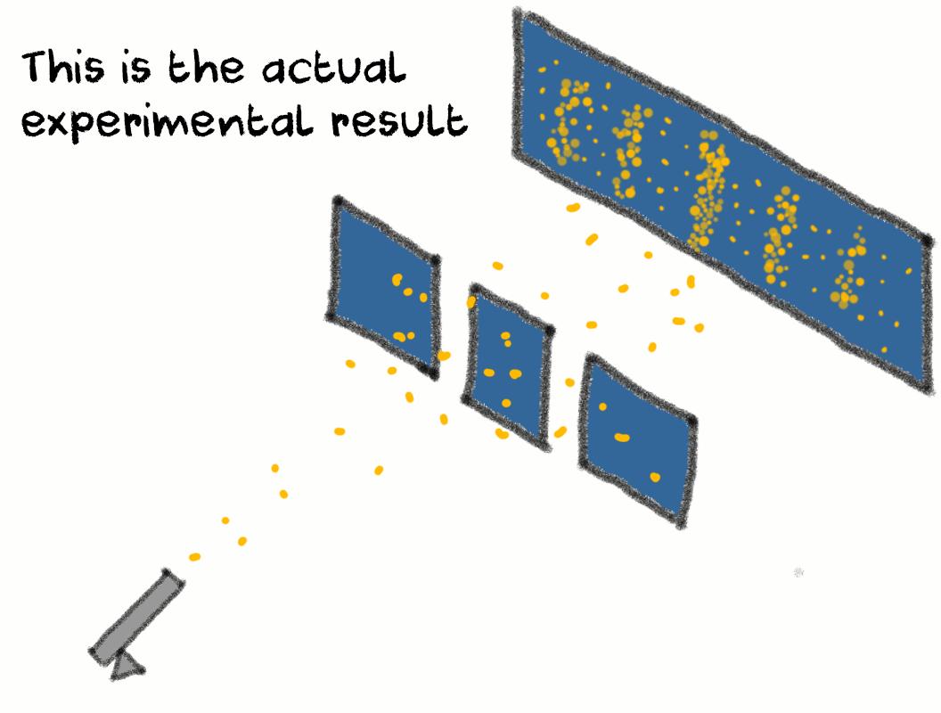 quantrum physics double slit light is wave experiment