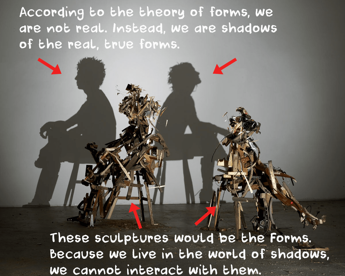 theory of forms analogy